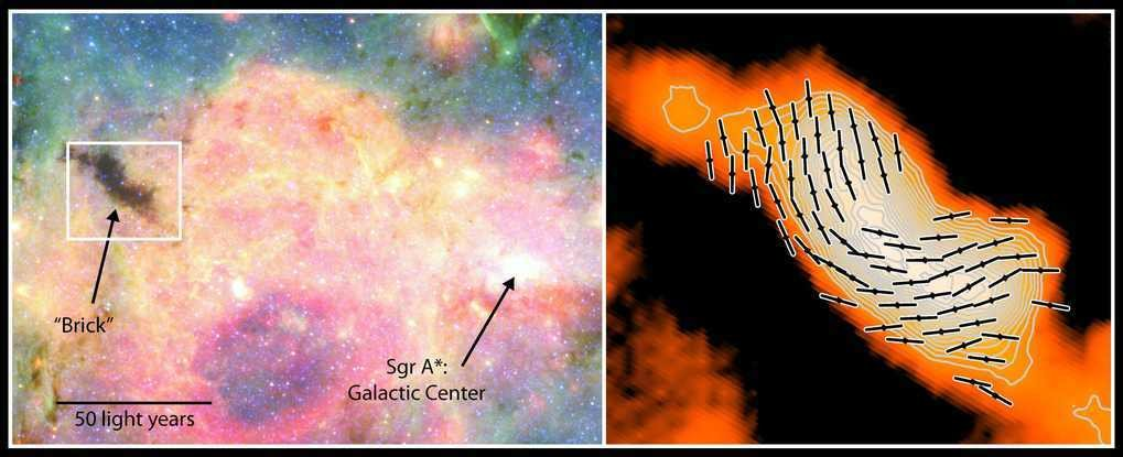 "<p><em>The left panel shows the ""Brick"" as a shadow against the mid–infrared emission from warm gas and dust in the vicinity of the Galactic Center. The background false–color image and white contours in the right panel give the emission of cold dust in the Brick itself. Markers indicate the orientation of the magnetic field deduced from polarization observations. The area shown on the right is indicated by a white box in the left–hand panel.</em></p>"