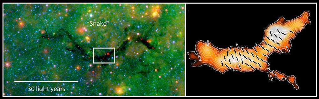 "<p><em>In the left panel the ""Snake"" is seen as a dark silhouette against the diffuse mid–infrared glow of the Milky Way. The right panel zooms in on a dense section of the cloud that is outlined by a box in the overview panel. The background false–color image and contours indicate emission from cold dust. Markers give the magnetic field orientation derived from polarization observations.</em></p> <p><em> </em></p>"