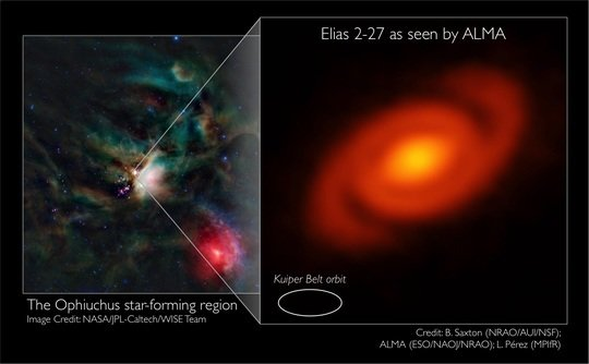 Infrared image of the Rho Ophiuchi star formation region at a distance of 450 light years (left). The image on the right shows thermal dust emission from the protoplanetary disk surrounding the young star Elias 2-27.