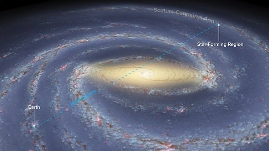 "<p class=""Body""><em>Artist's view of the Milky Way with the location of the Sun and the star forming region (maser source G007.47+00.05) at the opposite side in the Scutum-Centaurus spiral arm.   </em></p>"
