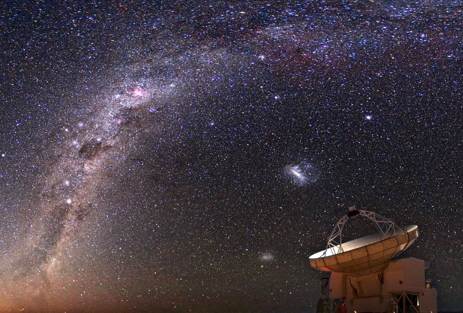 APEX and the night sky. The image shows the southern part of the Milky Way including the pointer stars, the Southern Cross and the Eta Carina region (bright reddish nebula above the cross). The ATLASGAL survey covers the southern Milky Way to the Carina region.