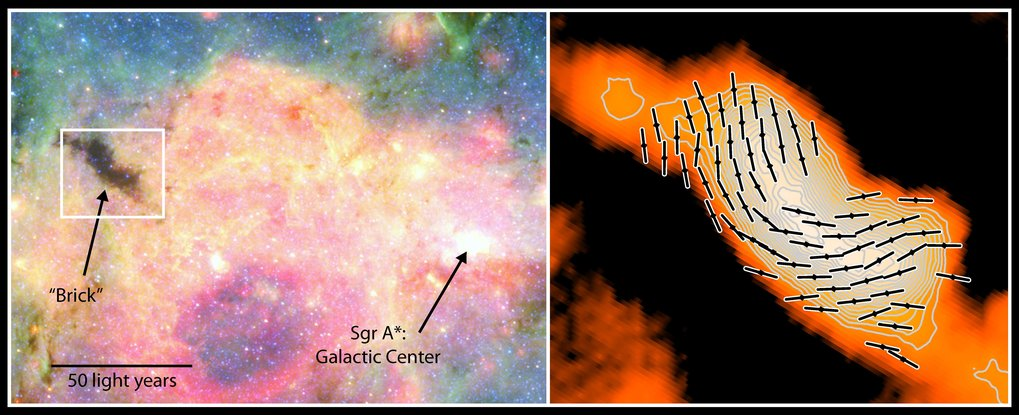 "The left panel shows the ""Brick"" as a shadow against the mid–infrared emission from warm gas and dust in the vicinity of the Galactic Center. The background false–color image and white contours in the right panel give the emission of cold dust in the Brick itself. Markers indicate the orientation of the magnetic field deduced from polarization observations. The area shown on the right is indicated by a white box in the left–hand panel."