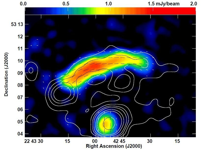 "<p class=""Body""><em>The relic at the outskirts of the galaxy cluster CIZA J2242+53, named ""Sausage"" because of  its shape, is located at a distance of about two billion light years from us. The contour lines show the intensity of the radio emission at a wavelength of 3 cm, observed with the 100-m Effelsberg radio telescope. The colors represent the distribution of linearly polarized radio intensity at the chosen wavelength, in units of Milli-Jansky per telescope beam. The short dashes indicate the orientation of the magnetic field. The bright source at the bottom is a radio galaxy that belongs to the same galaxy cluster.</em></p> <p class=""Body""><em> </em></p>"
