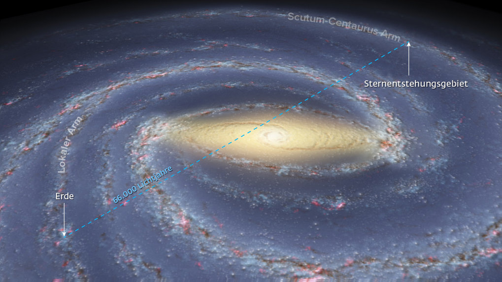 Artist's view of the Milky Way with the location of the Sun and the star forming region (maser source G007.47+00.05) at the opposite side in the Scutum-Centaurus spiral arm.