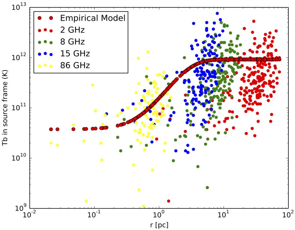 Dhanya G  Nair | Max Planck Institute for Radio Astronomy
