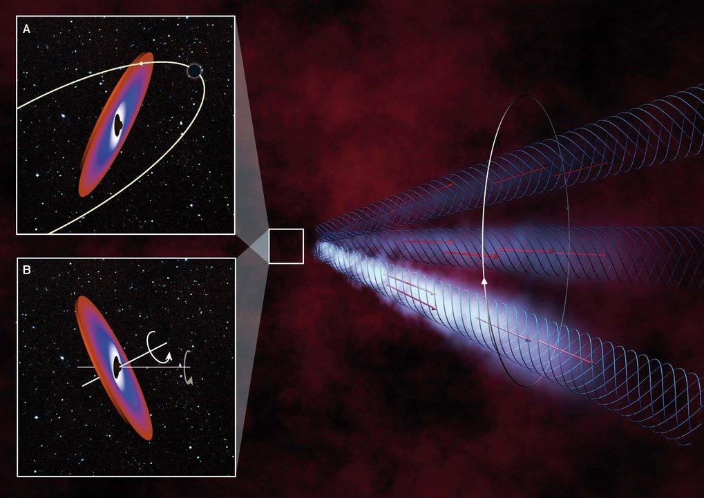 ilustração da região central da galáxia ativa OJ 287 com um jato precessor