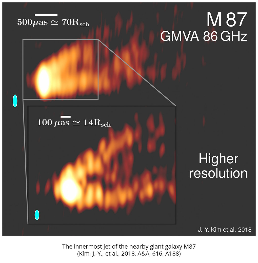 The innermost jet in the nearby giant galaxy M 87, highlight image in the August issue of Astronomy & Astrophysics.
