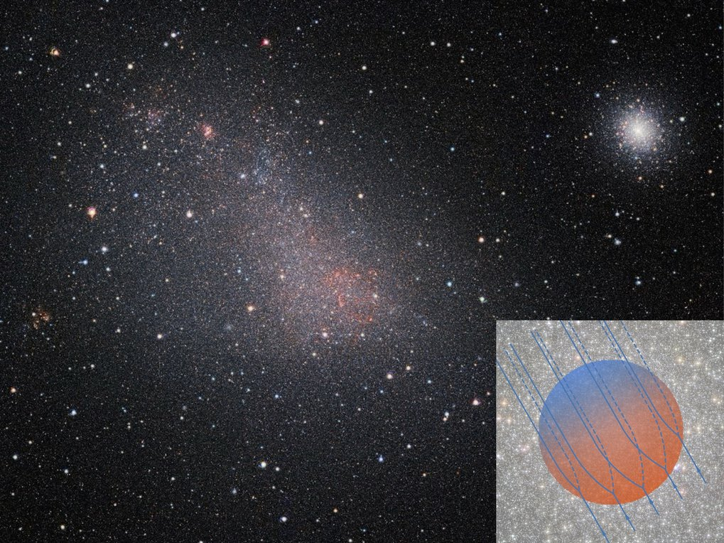 Globular cluster 47 Tuc (upper right) and the Small Magellanic Cloud in the same field-of-view. The inset is a close-up of the cluster showing the detected magnetic field in a colour scale. The lines indicate the effect of the Galactic wind on the magnetic field.