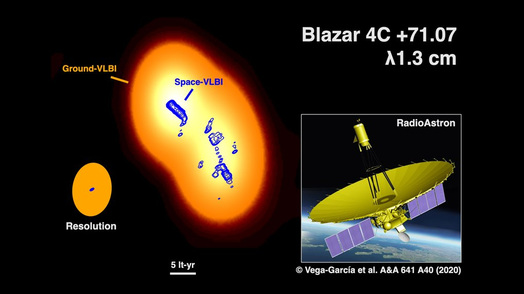 Zoom into the blazar 0836+710.  RadioAstron observations show the plasma blobs becoming filaments.